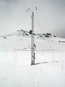 Mountain System Monitoring